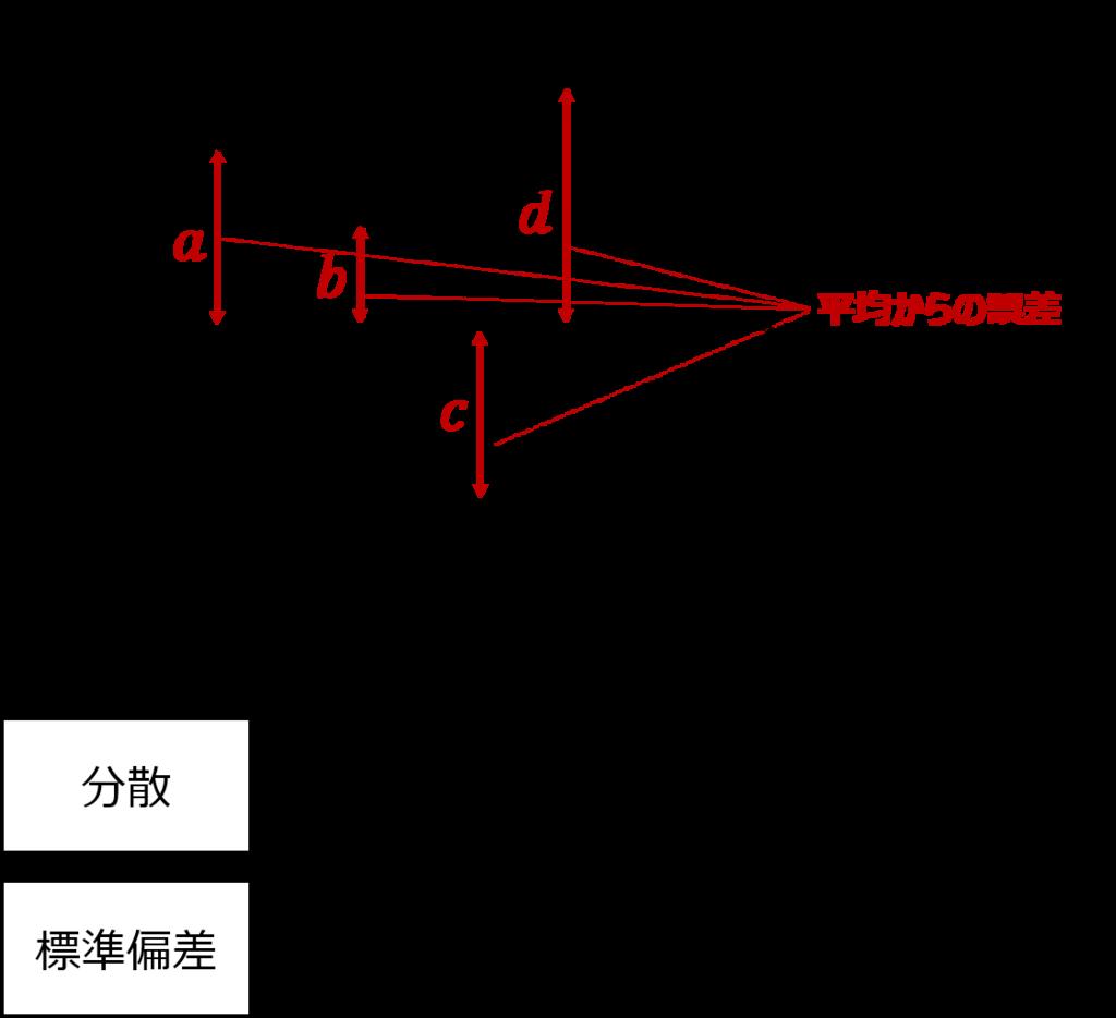 f:id:shufu-gaishi:20190224192729p:plain