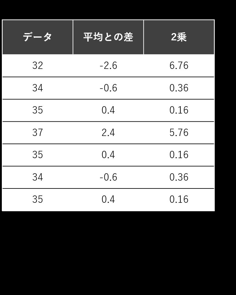 f:id:shufu-gaishi:20190224192907p:plain