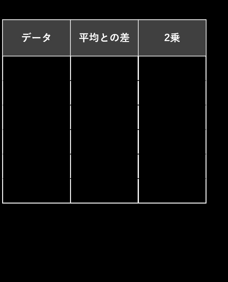 f:id:shufu-gaishi:20190224194328p:plain