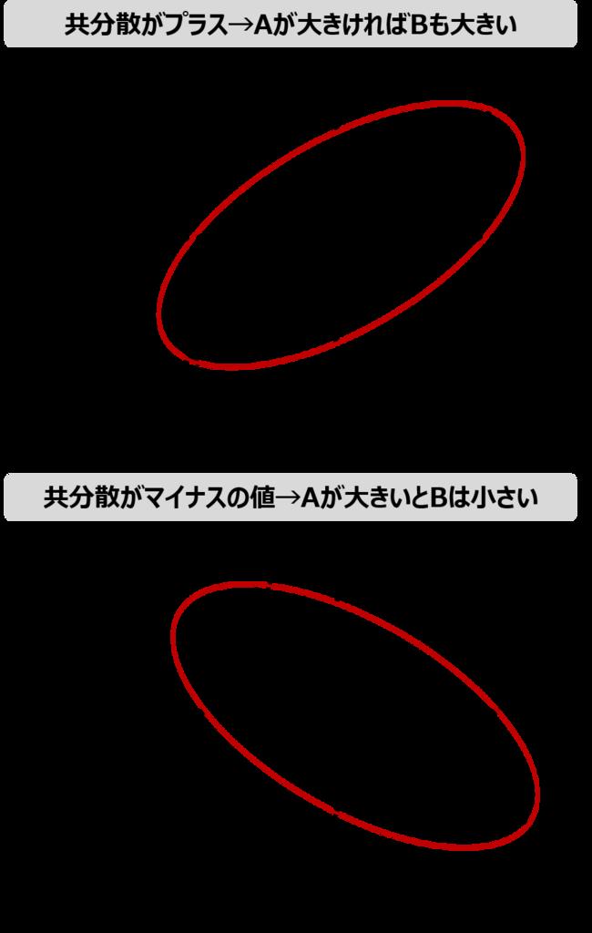 f:id:shufu-gaishi:20190224195027p:plain