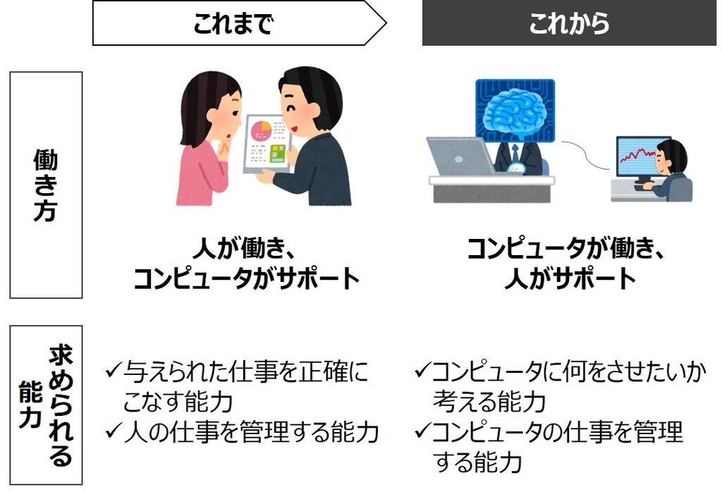 f:id:shufu-gaishi:20190303205914j:plain