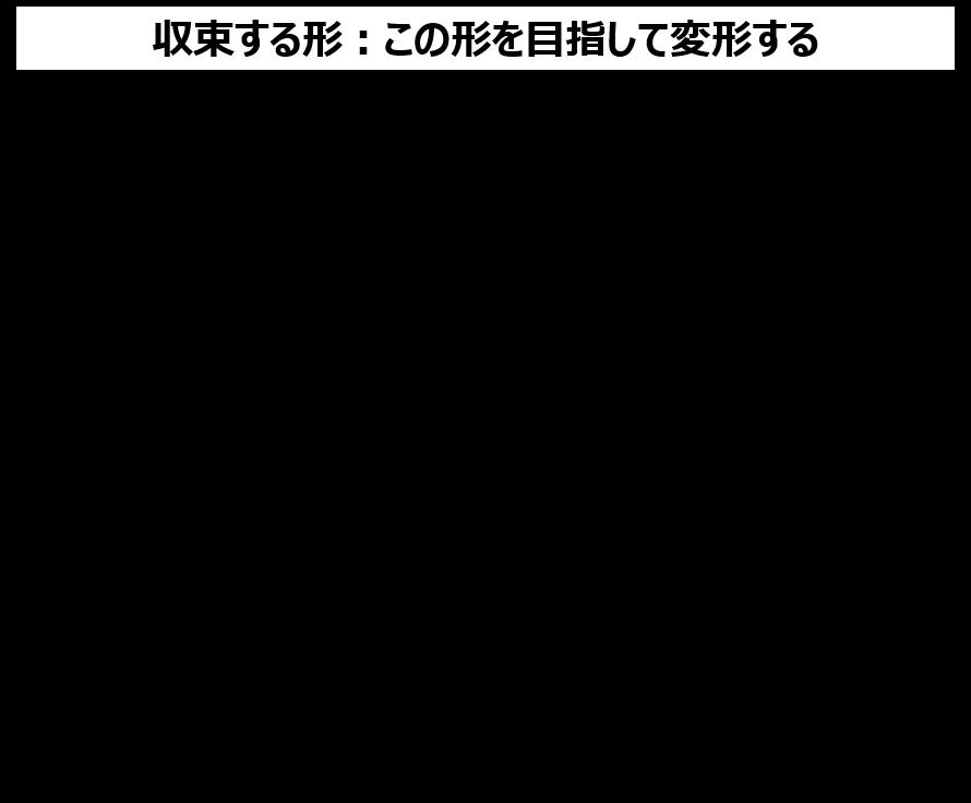 f:id:shufu-gaishi:20190323153521p:plain