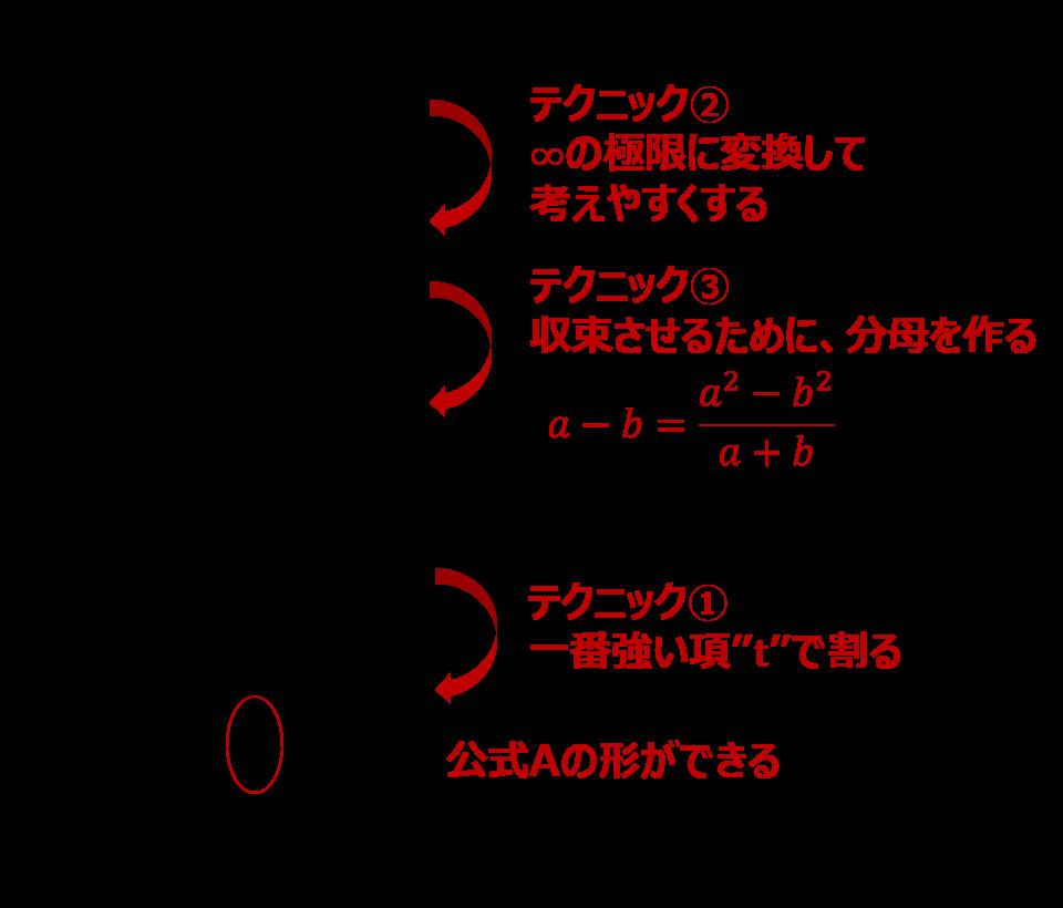 f:id:shufu-gaishi:20190324073111p:plain