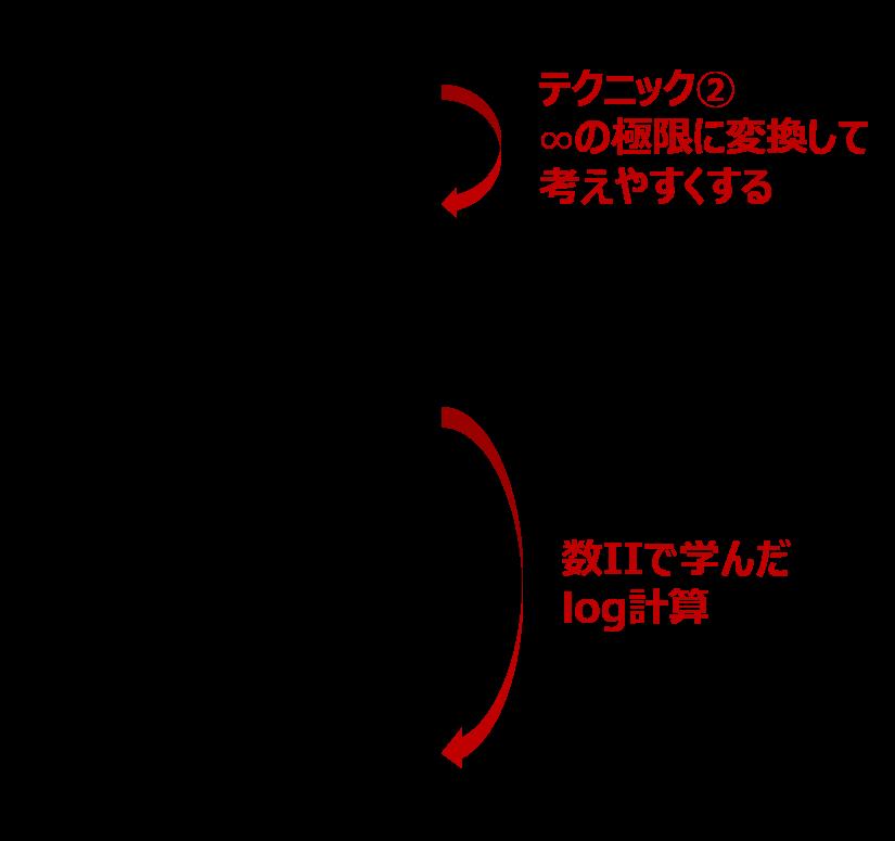 f:id:shufu-gaishi:20190324075621p:plain