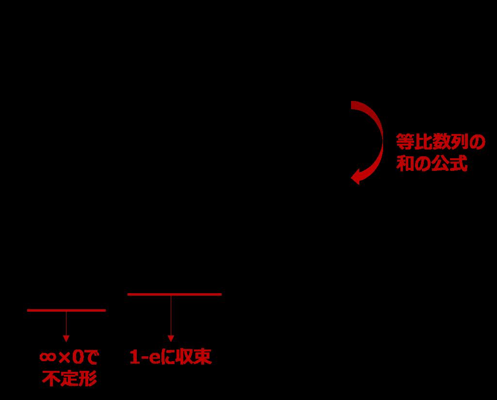 f:id:shufu-gaishi:20190324094611p:plain
