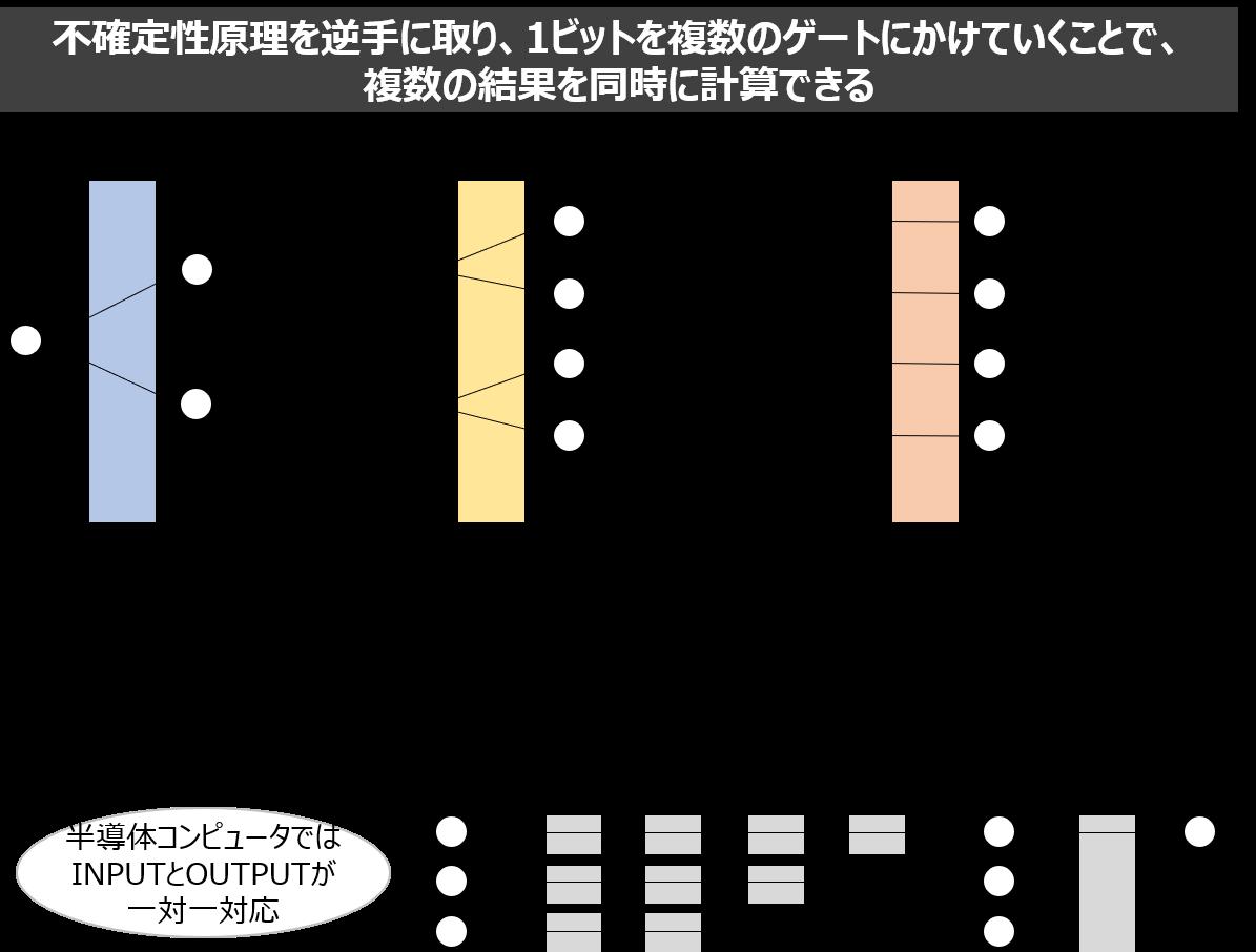 f:id:shufu-gaishi:20190331131013p:plain