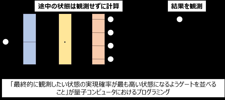 f:id:shufu-gaishi:20190331132241p:plain