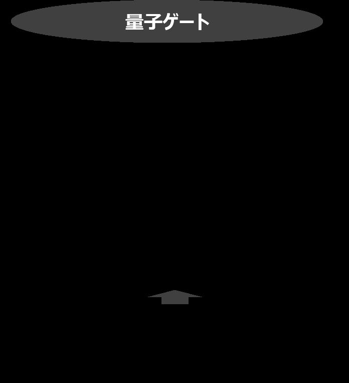 f:id:shufu-gaishi:20190331132847p:plain