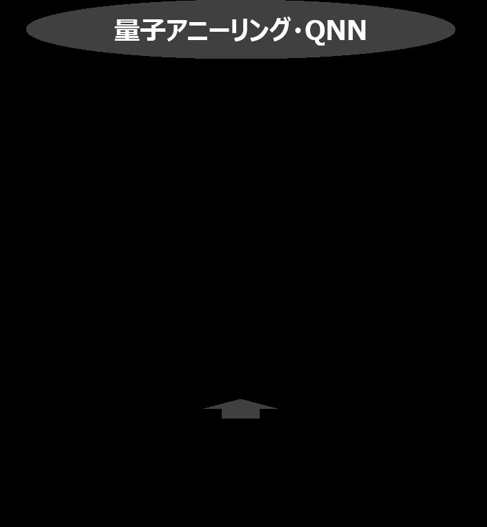 f:id:shufu-gaishi:20190331132906p:plain