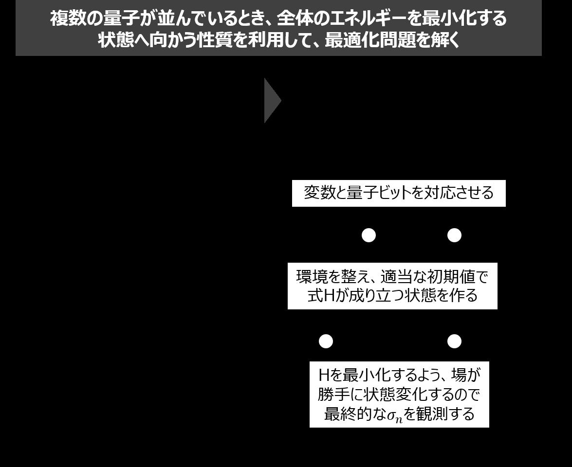 f:id:shufu-gaishi:20190331133510p:plain