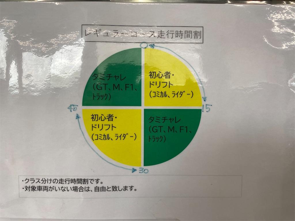 f:id:shufu-rc:20200726024649j:image