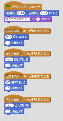 f:id:shufufu:20170427132228j:plain