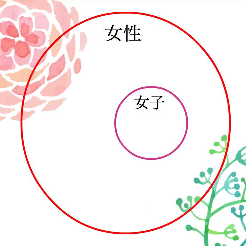 f:id:shufuhitoritouronkai:20160825210443j:plain