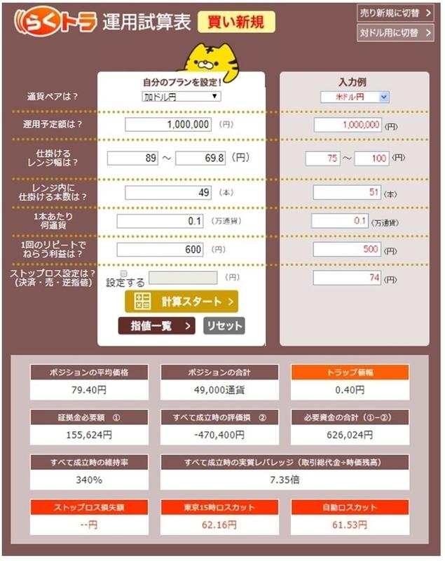 CAD/JPYのココのトラリピ運用試算表、らくトラ版