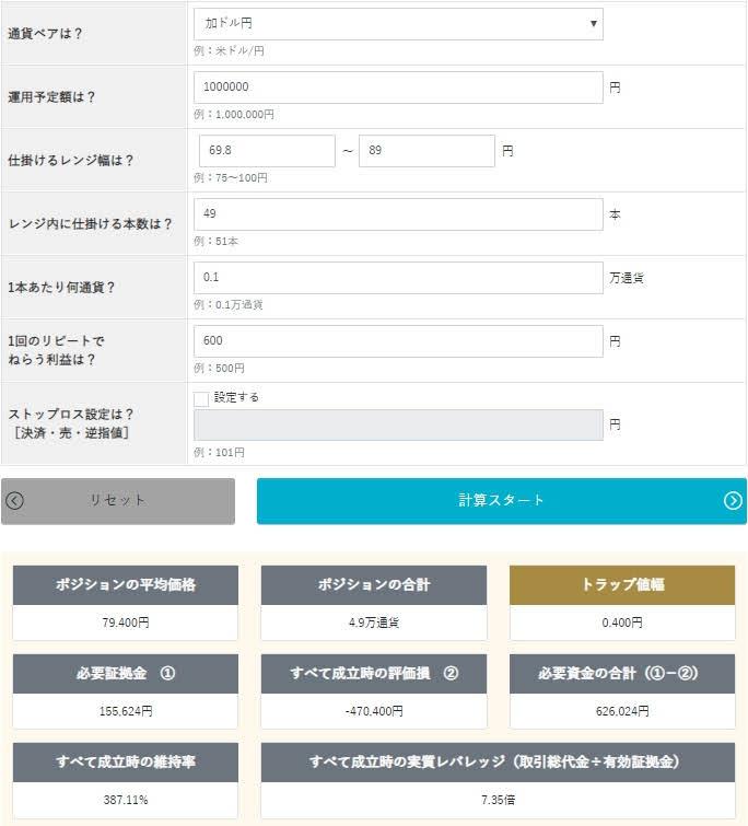 CAD/JPYのココのトラリピ運用試算表、運用試算表版