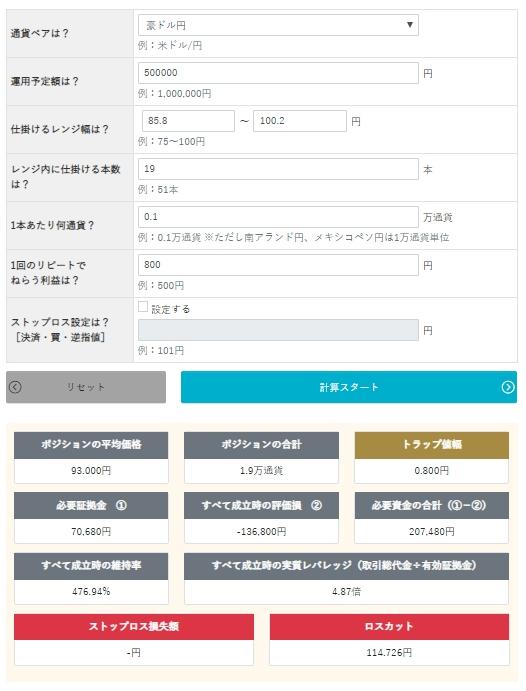 ココのトラリピAUD/JPYの売りトラリピの設定