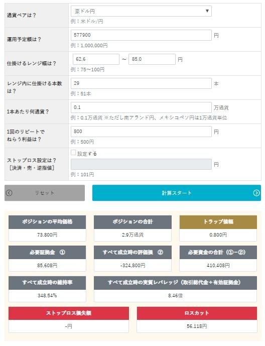 ココのトラリピAUD/JPYに資金追加した場合のリスク見積もり表