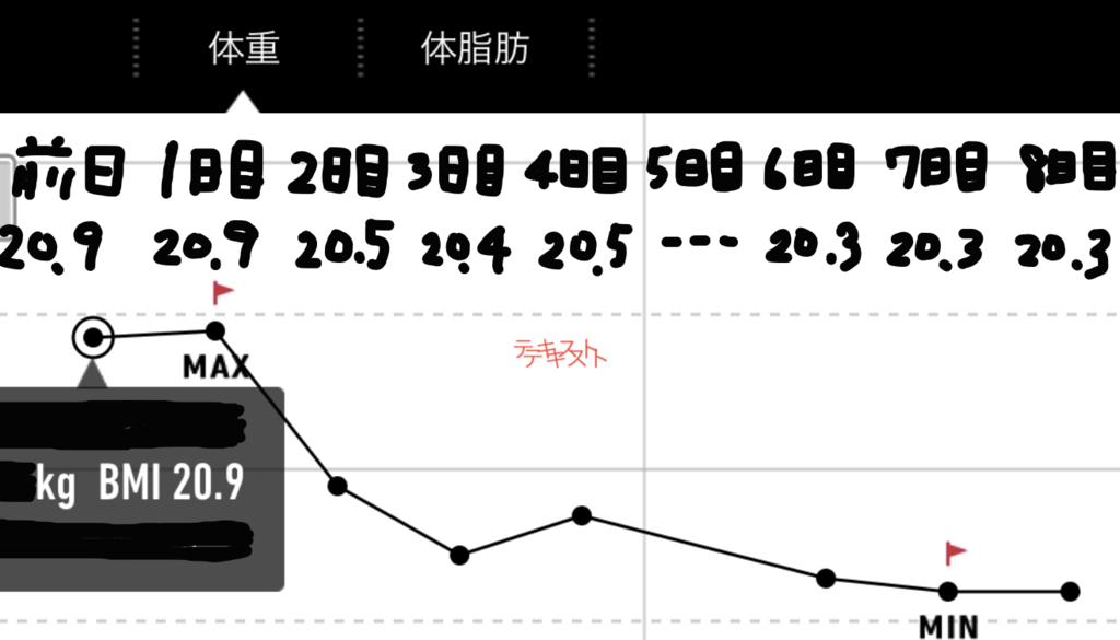 f:id:shufukatsu:20190211165503p:plain