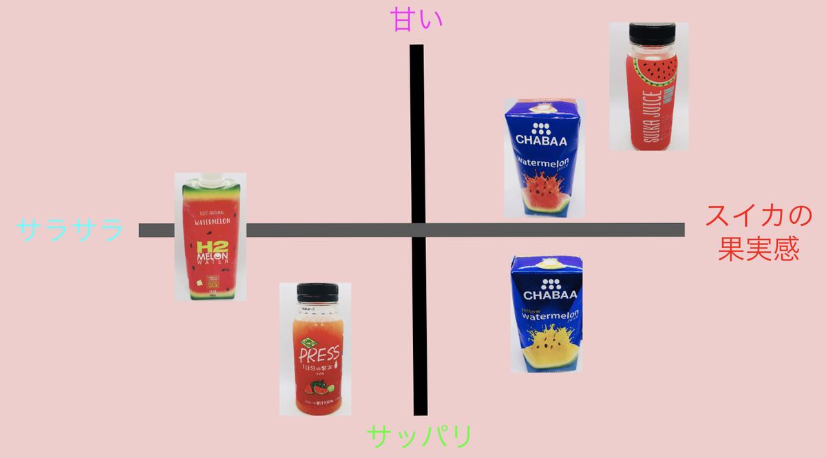 f:id:shufukatsu:20190627052157p:plain