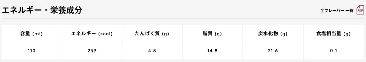 f:id:shufukatsu:20190709014459p:plain
