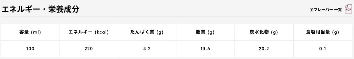 f:id:shufukatsu:20190709014506p:plain