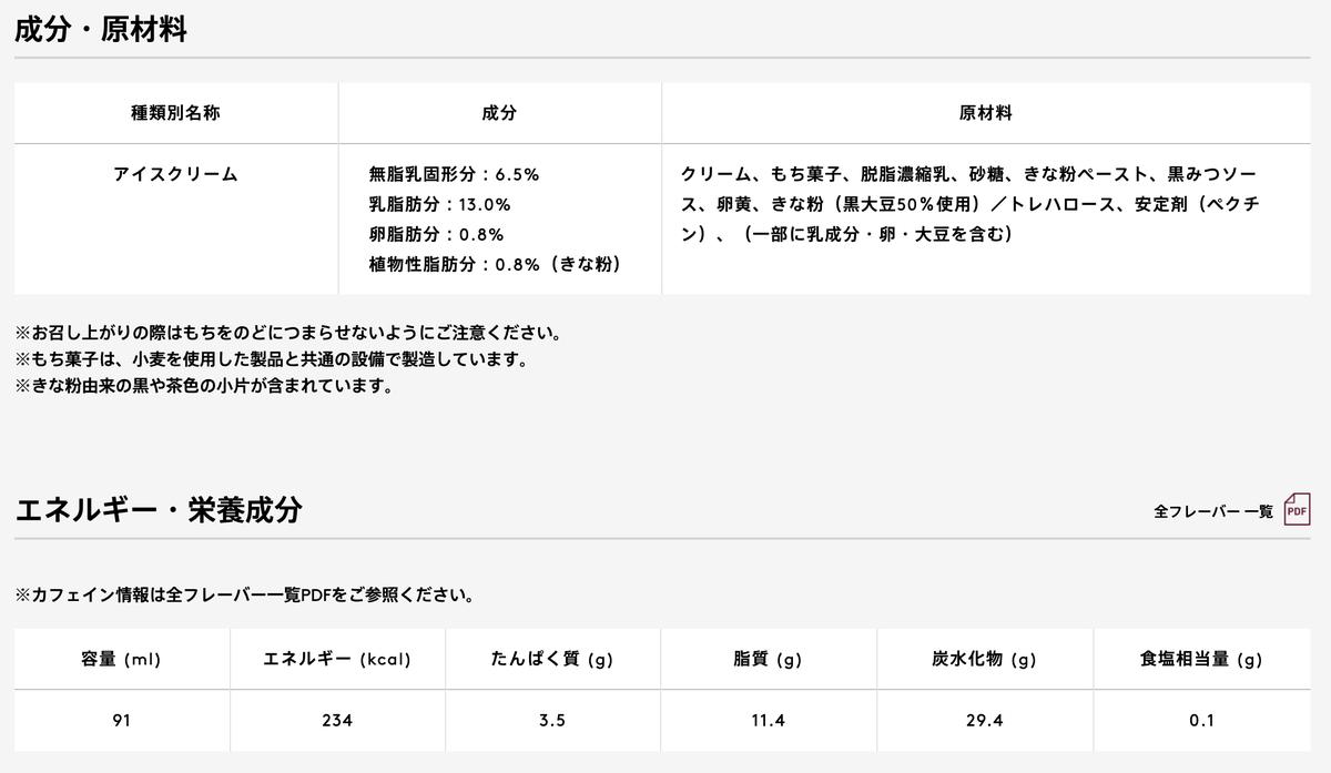 f:id:shufukatsu:20190920183028p:plain