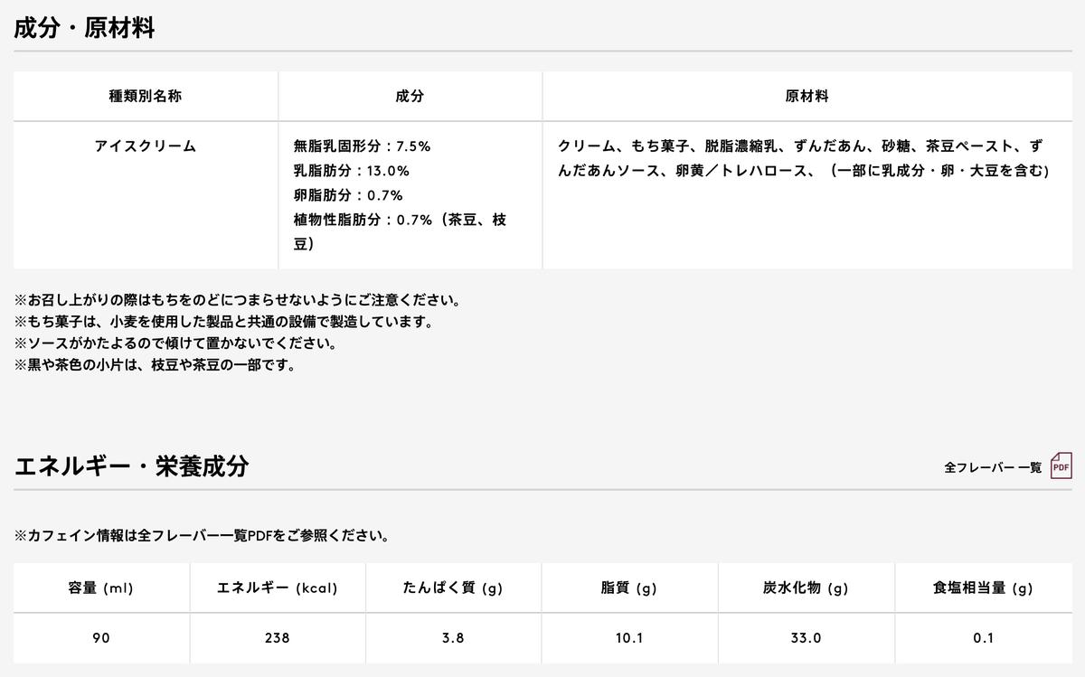 f:id:shufukatsu:20190921195556p:plain