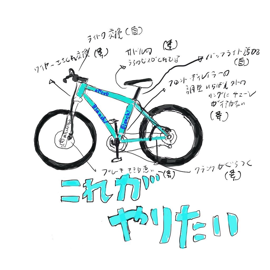 f:id:shugofujifuji:20180502121944j:image