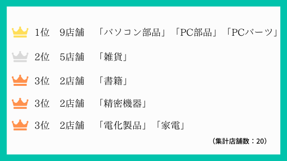 f:id:shugou17:20200425001115p:plain