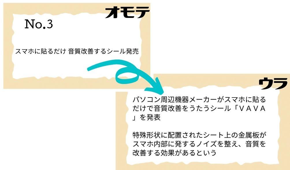 f:id:shugou17:20210118044550j:plain