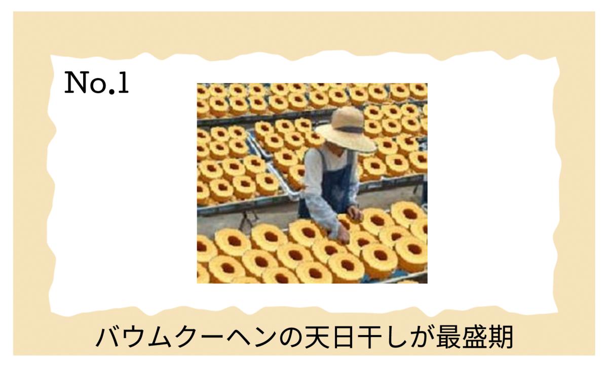 f:id:shugou17:20210119051847p:plain