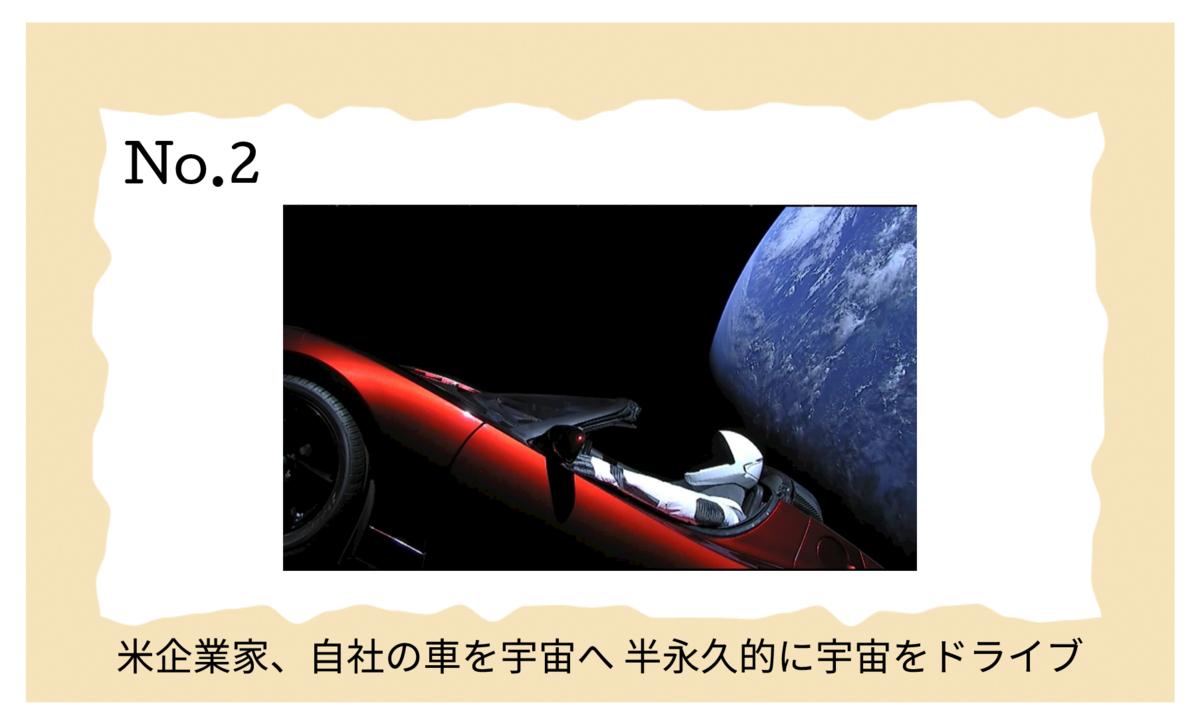 f:id:shugou17:20210119051853p:plain