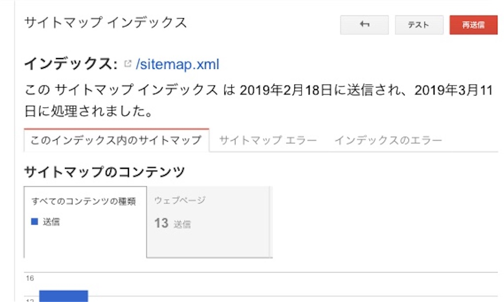 f:id:shuguko:20190320143003j:image