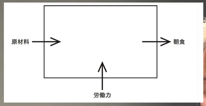 f:id:shuheilocale:20200429151354p:plain