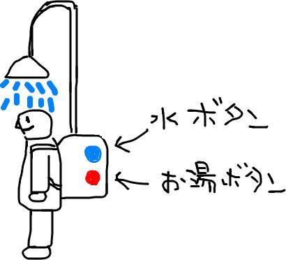 f:id:shuhey1973:20080705104438j:image