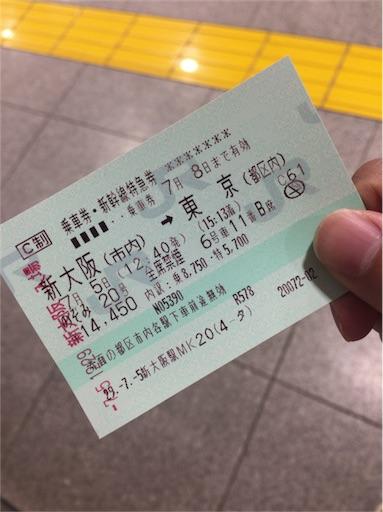 f:id:shuichi0321:20170708015359j:image