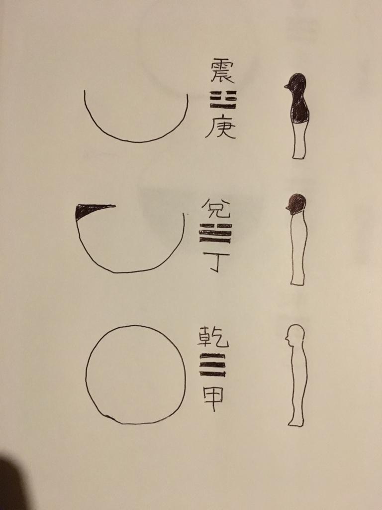 f:id:shuji0211:20170609222646j:plain