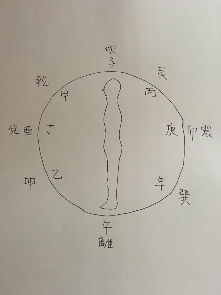f:id:shuji0211:20170611064236j:plain