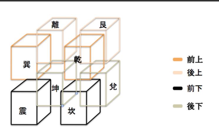 f:id:shuji0211:20180526232133p:plain