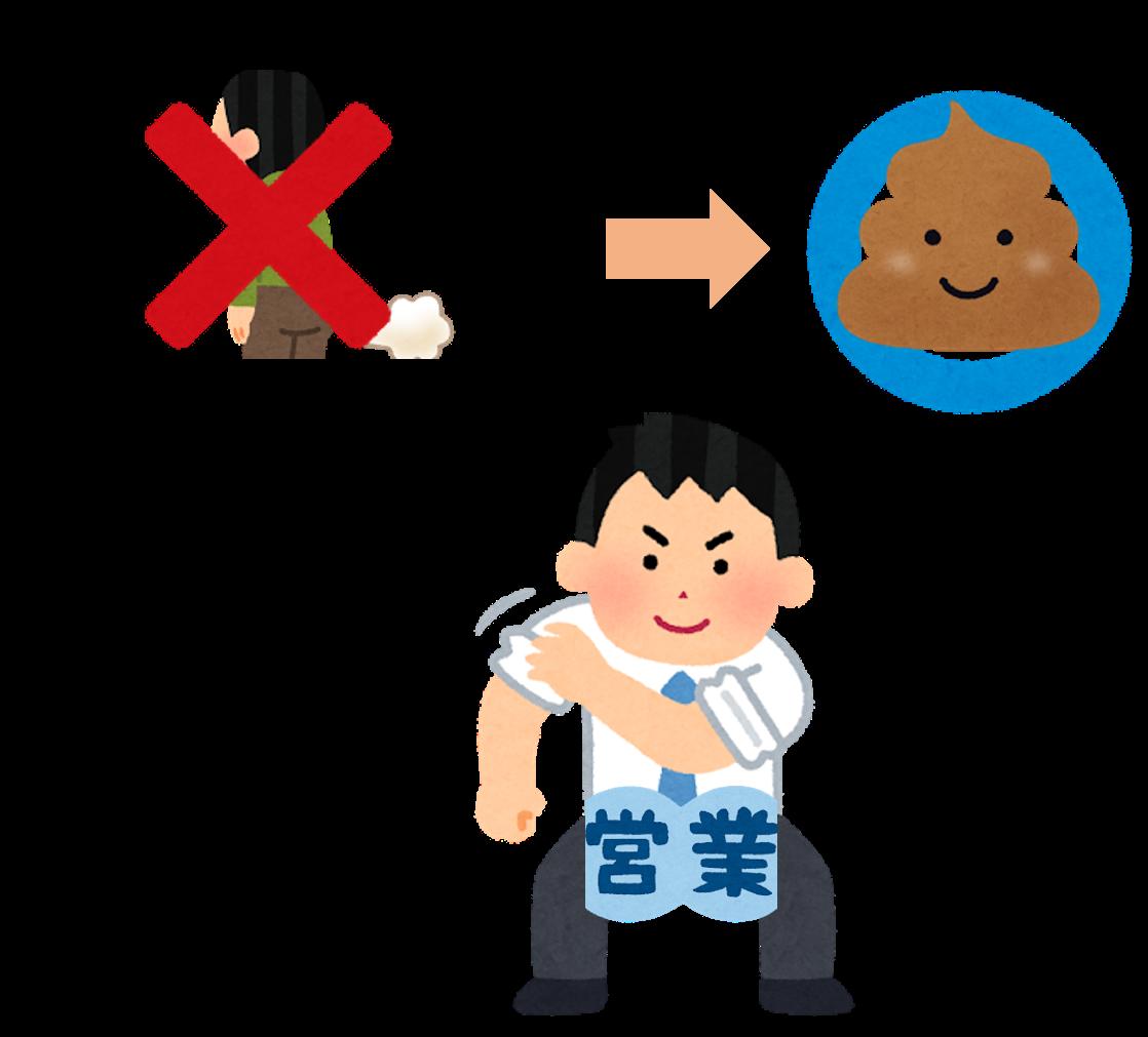 f:id:shuka-tsu2:20190317150627p:plain
