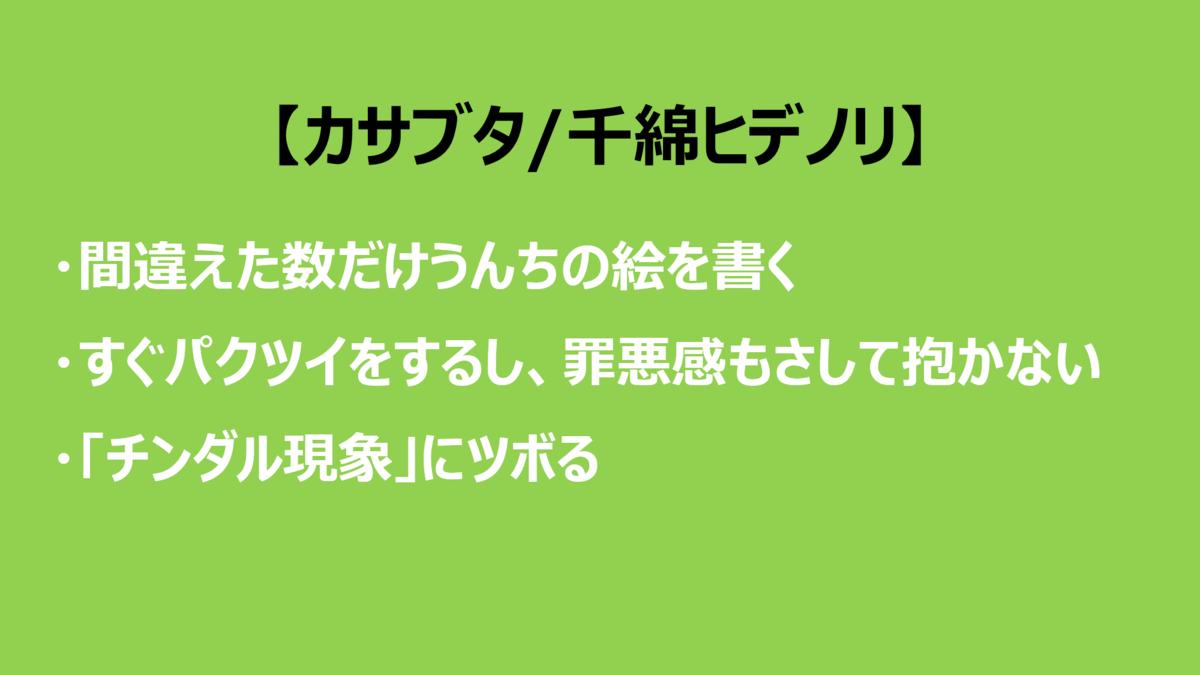 f:id:shuka-tsu2:20190416234306p:plain