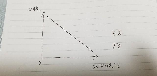 f:id:shuka-tsu2:20190529221849j:image