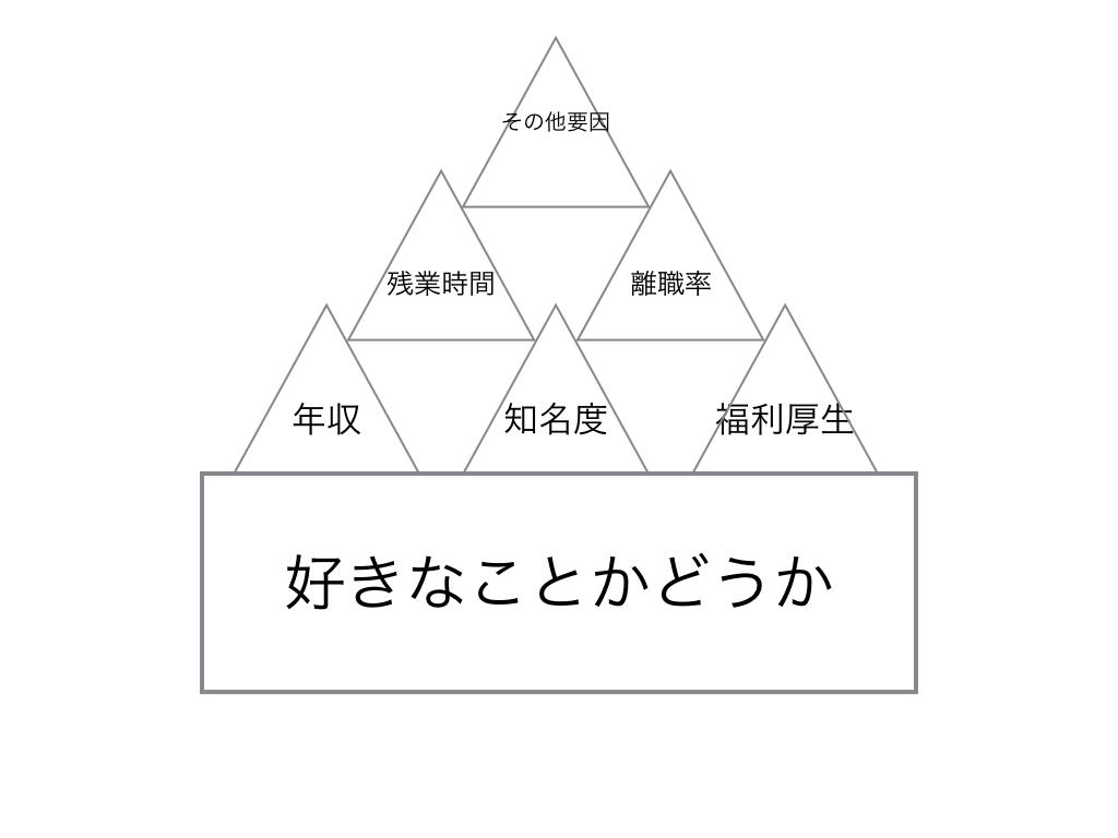 f:id:shukatu-man:20170316192531j:plain