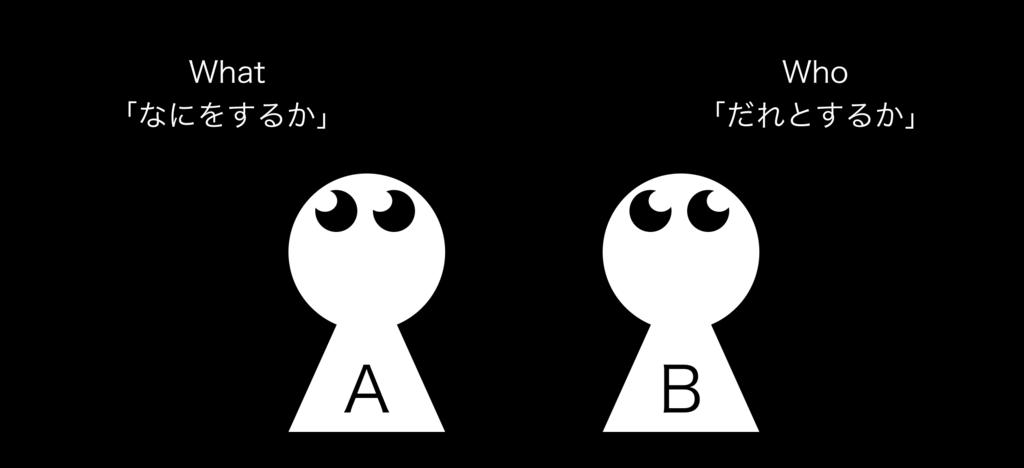 f:id:shukatu-man:20170324194336p:plain