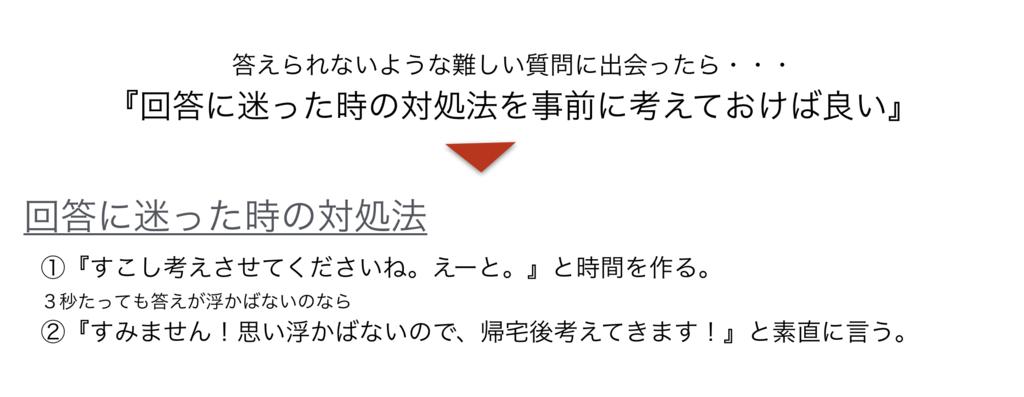 f:id:shukatu-man:20170417184228p:plain