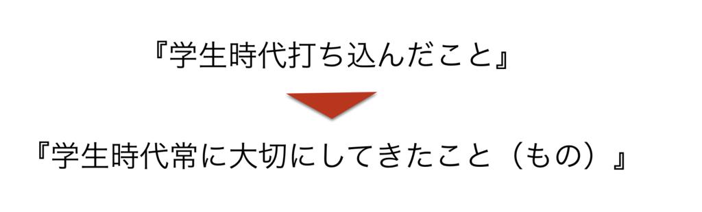 f:id:shukatu-man:20170418154840p:plain
