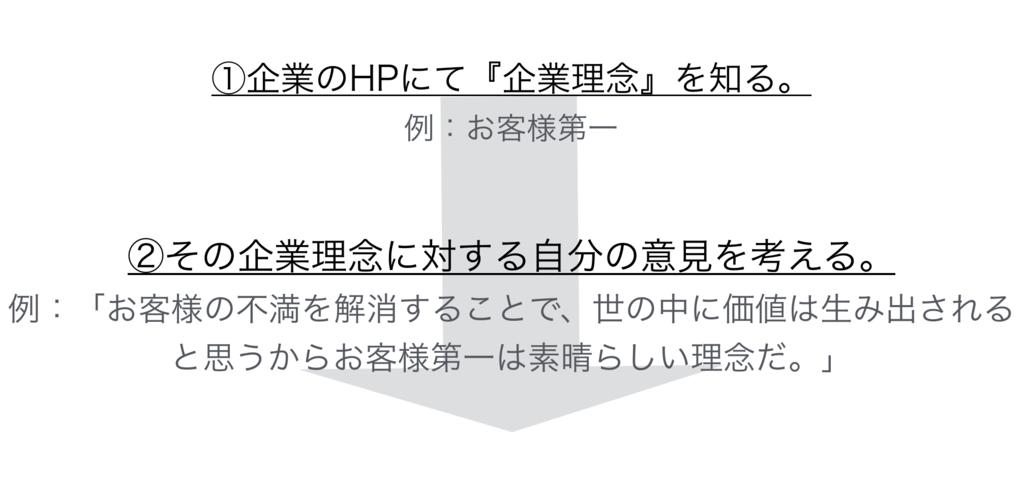 f:id:shukatu-man:20170420181112p:plain