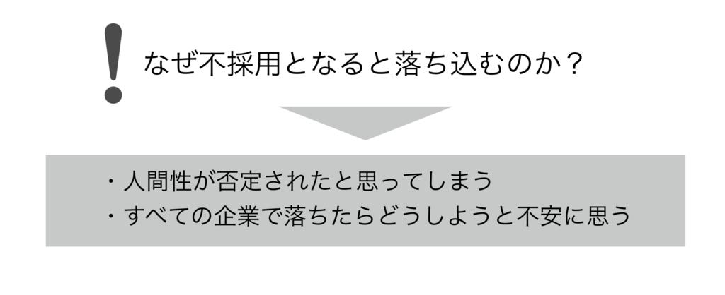 f:id:shukatu-man:20170424185528p:plain