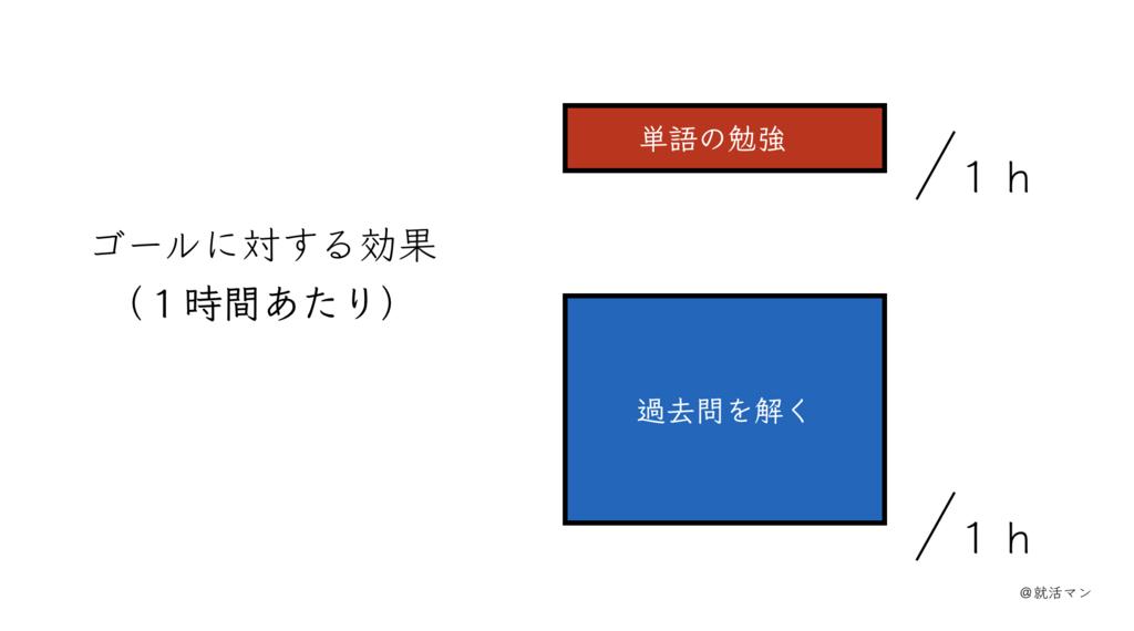 f:id:shukatu-man:20170501170342p:plain