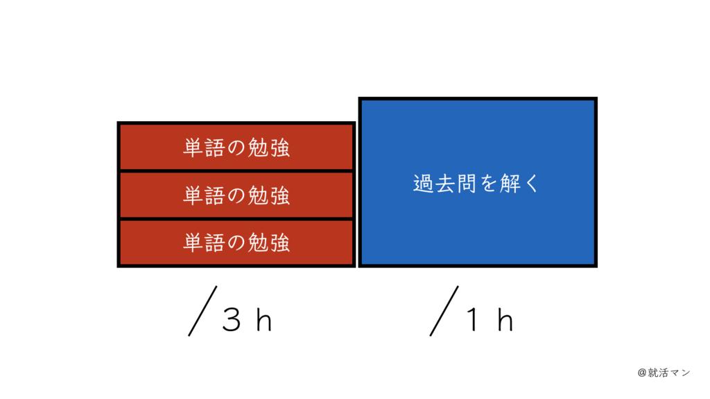 f:id:shukatu-man:20170501170358p:plain